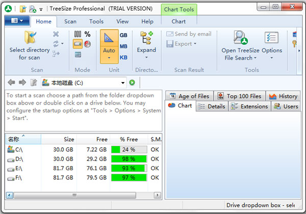 TreeSize Professional(硬盘空间管理) V6.2.0.1054 英文版