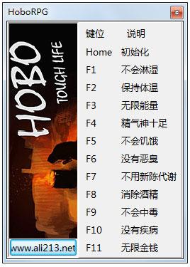 流浪汉艰难的生活十一项修改器 V0.17.009 绿色版