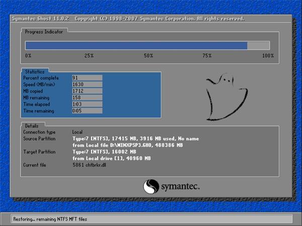 番茄花园GHOST Win7x86 特别旗舰版 V2019.01月(自动激活)